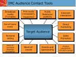 imc audience contact tools