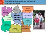 traditional approach to marketing communications