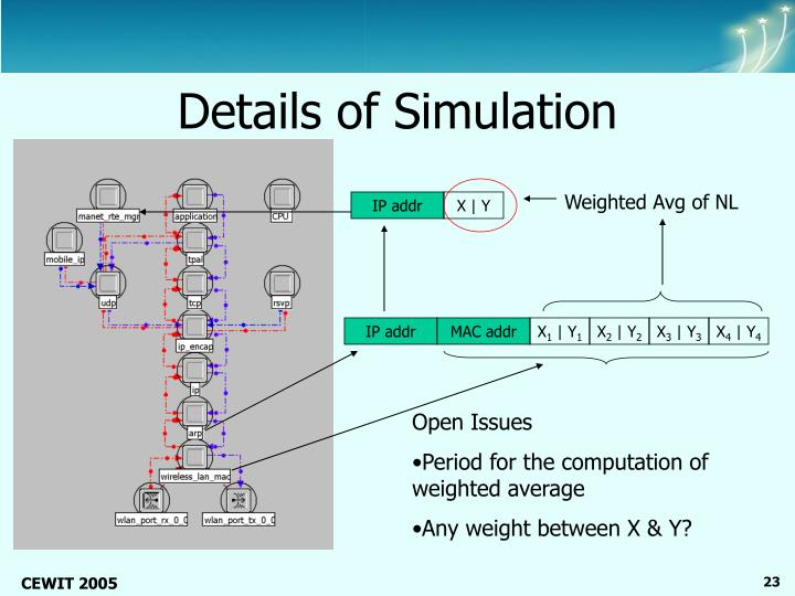 Details of Simulation