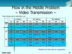 flow in the middle problem video transmission