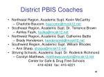 district pbis coaches