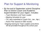 plan for support monitoring