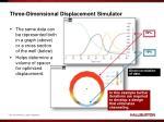 three dimensional displacement simulator2