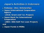 japan s activities in indonesia