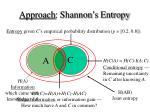 approach shannon s entropy