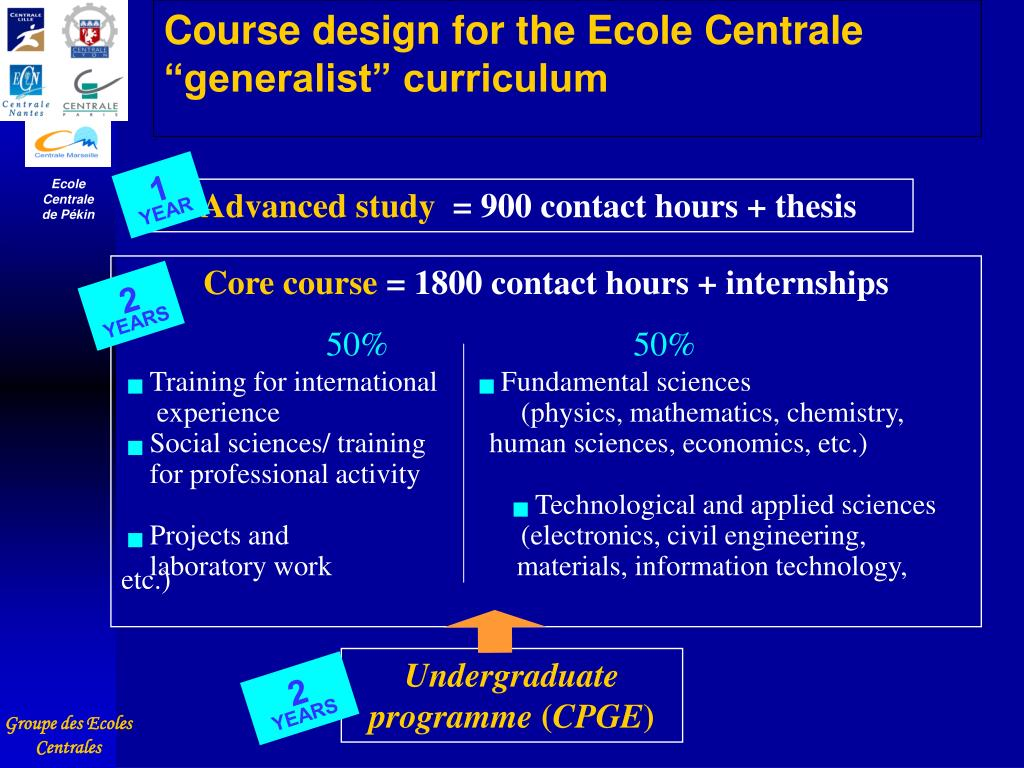 "Course design for the Ecole Centrale ""generalist"" curriculum"