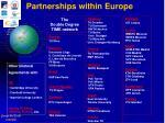 partnerships within europe