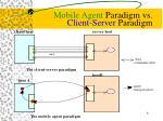 mobile agent paradigm vs client server paradigm