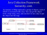 java collection framework hierarchy cont1