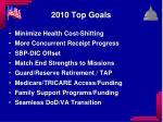 2010 top goals