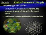entity framework lifecycle