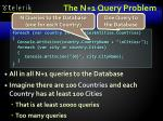 the n 1 query problem2