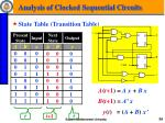 analysis of clocked sequential circuits2