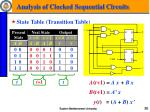 analysis of clocked sequential circuits3