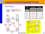 analysis of clocked sequential circuits4