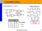 controlled latches1