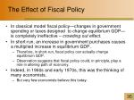 the effect of fiscal policy