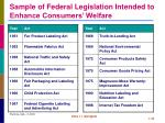sample of federal legislation intended to enhance consumers welfare