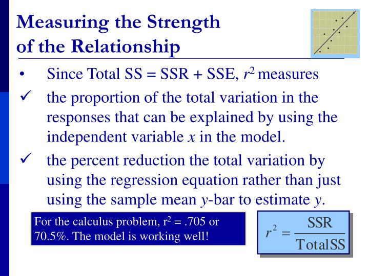 Measuring the Strength