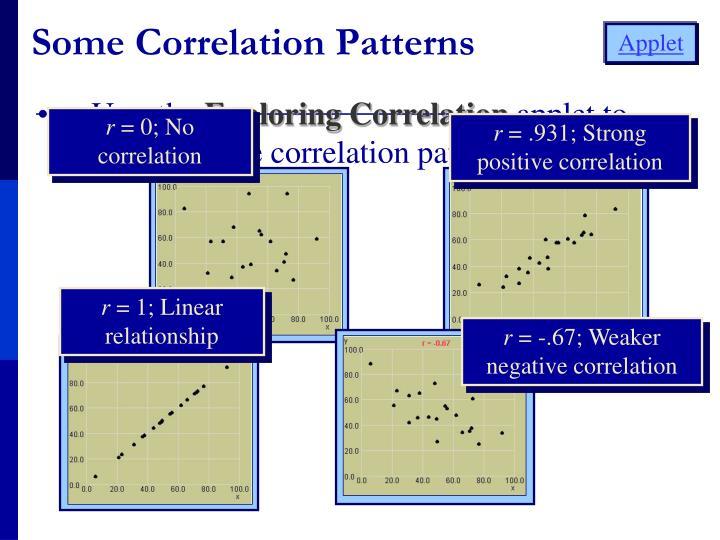 Some Correlation Patterns