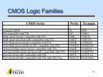 cmos logic families