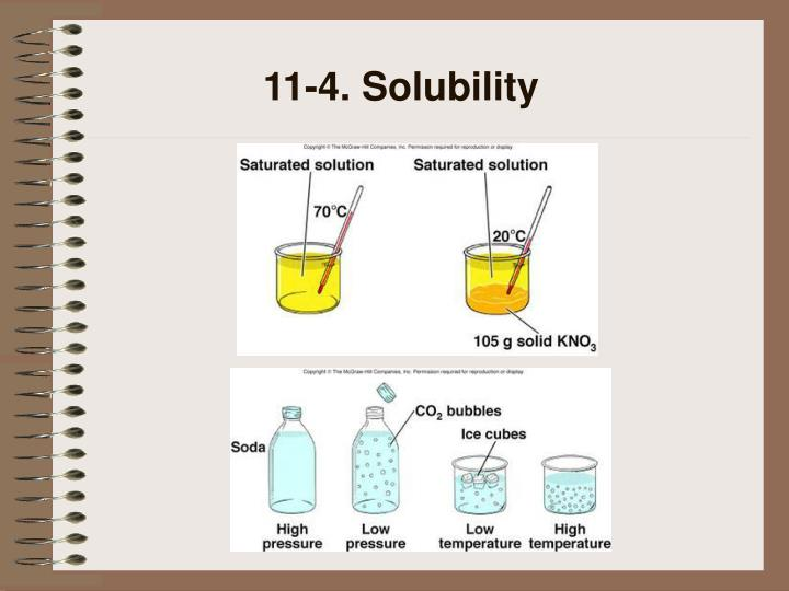 11-4. Solubility