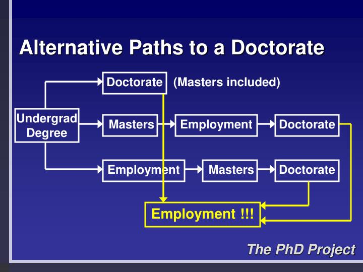 alternative paths to a doctorate n.