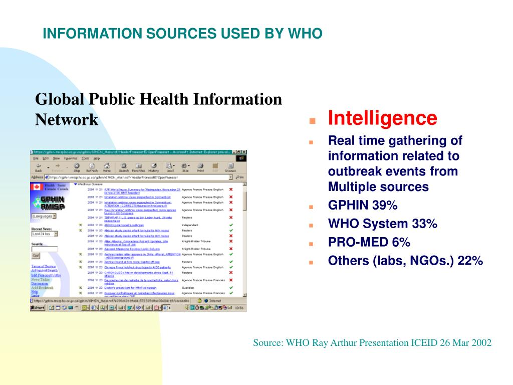 INFORMATION SOURCES USED BY WHO