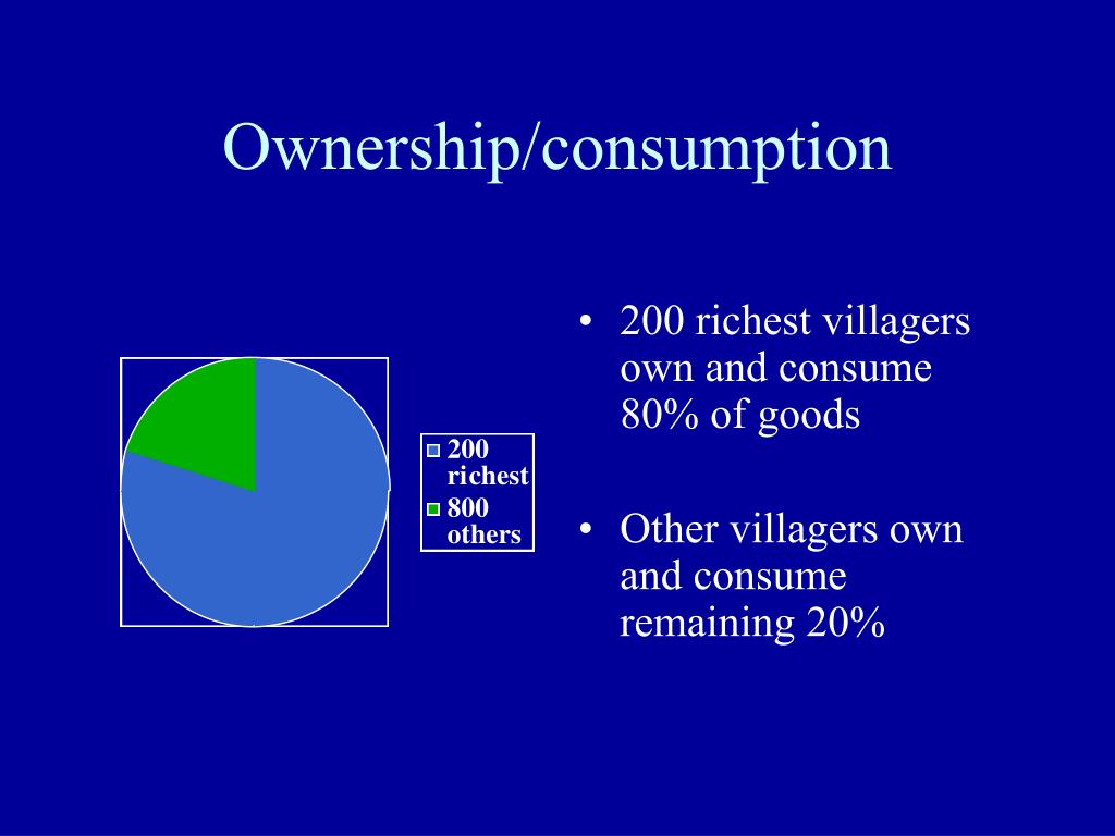 Ownership/consumption