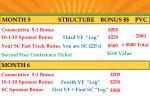 month 5 structure bonus pvc