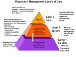 population management levels of care