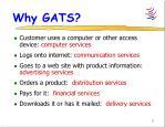 why gats