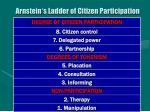arnstein s ladder of citizen participation