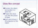 glass box concept