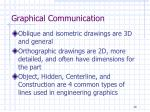 graphical communication