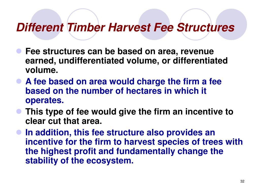 Different Timber Harvest Fee Structures