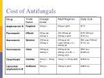 cost of antifungals