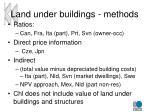 land under buildings methods