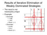 results of iterative elimination of weakly dominated strategies