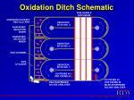 oxidation ditch schematic
