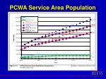 pcwa service area population