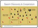 swarm discovery cooperation