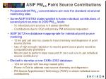 asip pm 2 5 point source contributions