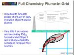 full chemistry plume in grid1