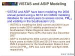 vistas and asip modeling