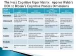 the hess cognitive rigor matrix applies webb s dok to bloom s cognitive process dimensions