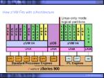 how z vm fits with z architecture