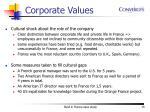 corporate values15