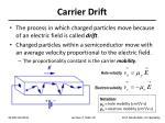carrier drift
