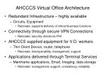 ahcccs virtual office architecture